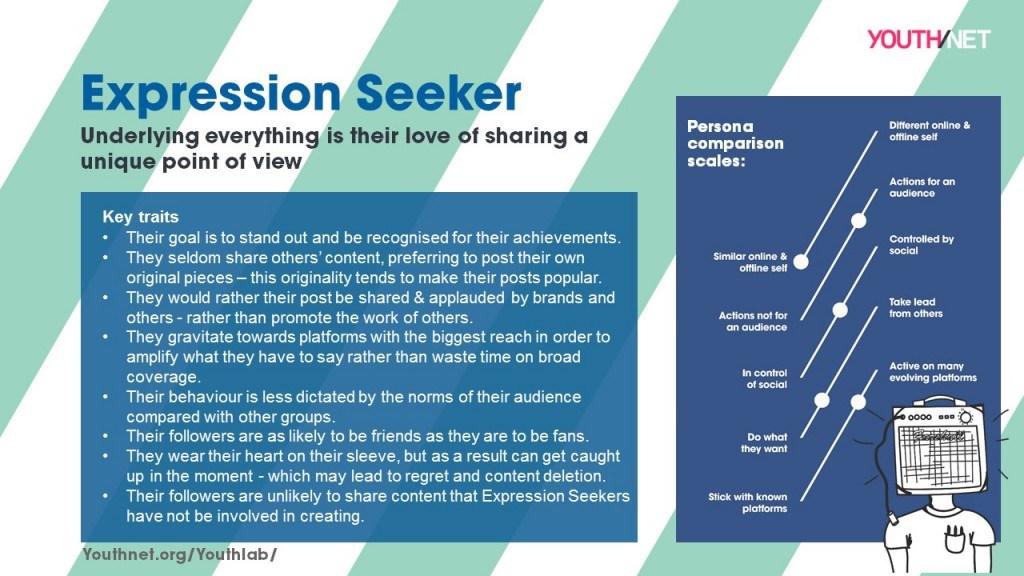 expression-seeker