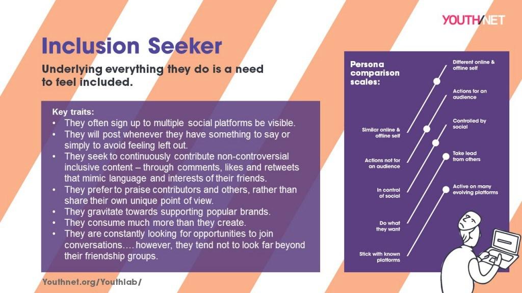 inclusion-seeker