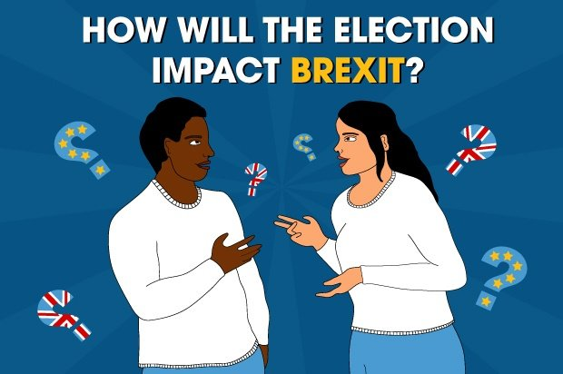 "An illustration of two young people talking with question marks around them. The text above reads ""How will the election impact Brexit?"