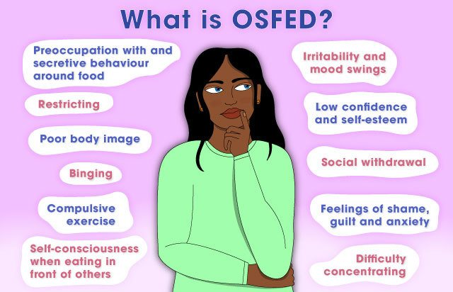 "The illustration shows a young woman wearing a green jumper looking thoughtful. The text above reads: ""What is OSFED?"" and the bubbles around her show the various symptoms"